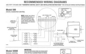 Humidifier Wiring  HVAC  DIY Chatroom Home Improvement Forum