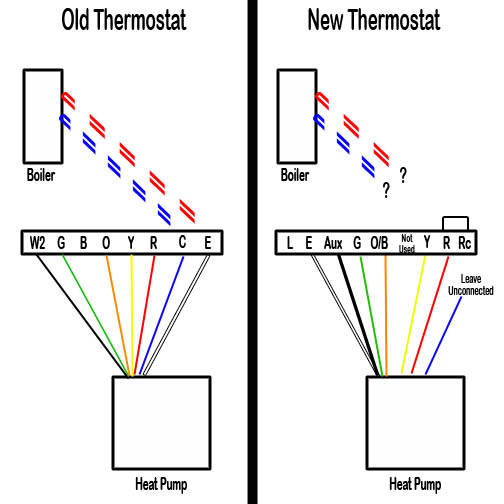 honeywell thermostat tr wiring diagram wiring diagram honeywell thermostat diagram wiring all about