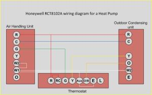 Honeywell Thermostat  HVAC  Page 2  DIY Chatroom Home