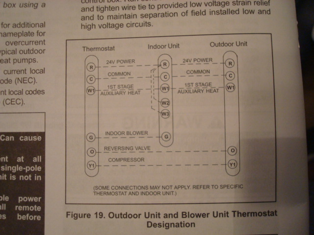 Lennox Heat Pump Wiring Diagram Thermostat Wiring Diagram – Rule -mate 1100 Wiring-diagram
