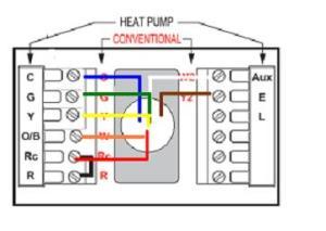Honeywell RTH7000 And Goodman System Problem  HVAC  DIY