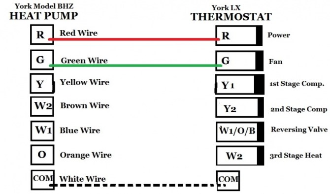 simple thermostat wiring furnace  auto electrical wiring