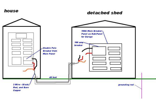 garage wiring diagram uk wiring diagrams residential garage wiring diagram nilza