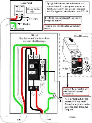 Breaker For Hot Tub  Electrical  Page 2  DIY Chatroom