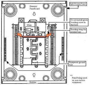 Sub Panel Main Lug Load Center  Single Phase