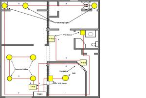 Wiring Unfinished Basement  Electrical  DIY Chatroom
