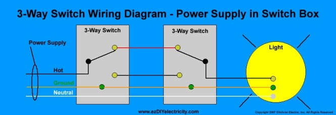 3 way dimming switch wiring diagram wiring diagram 3 way switch wiring diagram variation 5 electrical