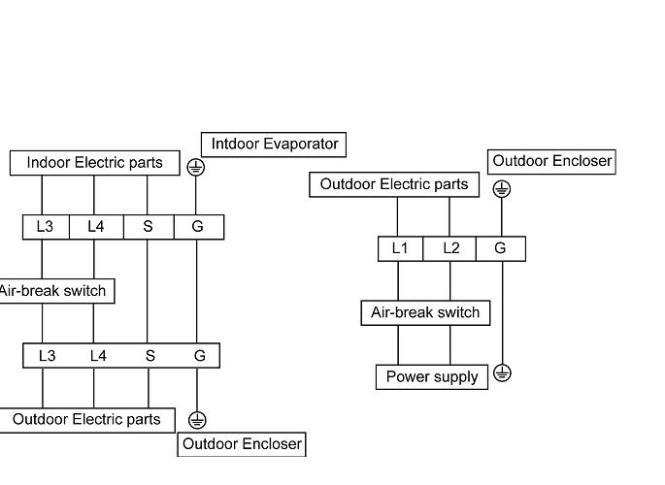 split ac outdoor unit wiring diagram wiring diagram carrier ac wiring diagram auto schematic