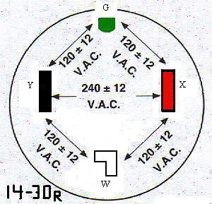 wiring diagram for a 220 volt outlet the wiring diagram 220 volt 3 wire outlet nilza wiring diagram