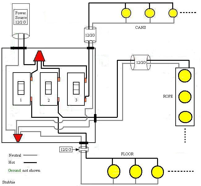 wiring diagram switch end of circuit the wiring diagram wire two lights switch at end of run nodasystech wiring diagram