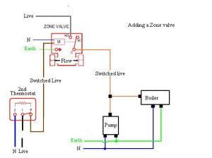 A Zone Valve V8043e1012 Wiring Diagram | Wiring Diagram