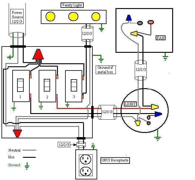 complete house wiring diagram  search for wiring diagrams •