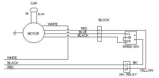 4 speed blower motor wiring diagram  wiring diagram for