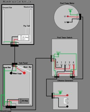 Pool Wiring Question  Electrical  DIY Chatroom Home Improvement Forum
