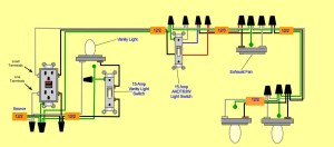 Proper Wiring Diagram  Electrical  DIY Chatroom Home