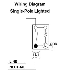 Rocker Lighted Switch And Gfci Outlet  Electrical  DIY