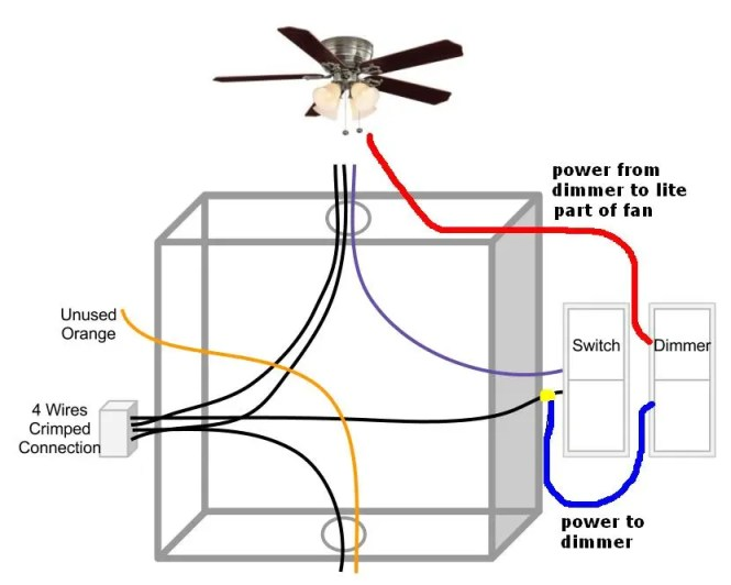 how to wire a ceiling light 4 wires ceiling gallery wiring diagram for ceiling fan switch the wiring diagram
