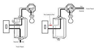 When Would A Single Pole Switch  Electrical  DIY