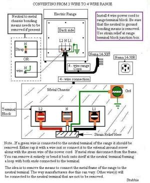 3 PRONG Vs 4 PRONG OVEN OUTLET?  Electrical  DIY Chatroom Home Improvement Forum