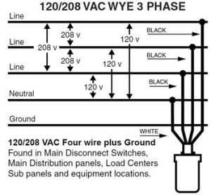 208v Single Phase L630 Plug Measurements  Electrical