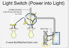 Looking For Simple Wiring Diagram For Recessed Lighting  Electrical  DIY Chatroom Home