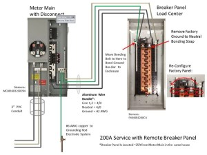 Breaker Panel With 200A Meter Main  Electrical  DIY Chatroom Home Improvement Forum