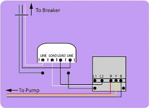 Deep Well  Wiring Control Box And Pressure Switch