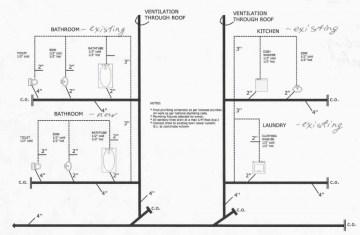 Powder Room Residential Plumbing Riser Diagram | Licensed HVAC and