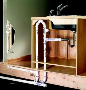 Venting  Plumbing  DIY Home Improvement | DIYChatroom