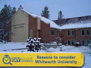 Whitworth University campus
