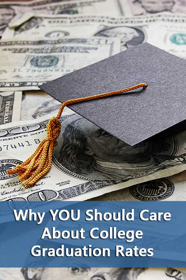 Explanation of why college graduation rates matter to families in the college search process.