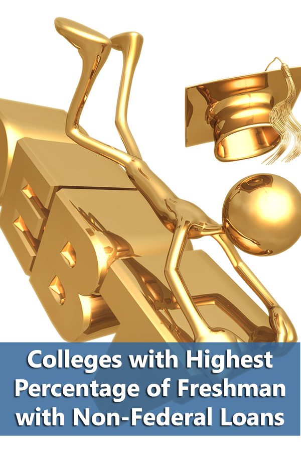 50-50 Highlights: Colleges Where Students Are Most Likely to Graduate with Debt