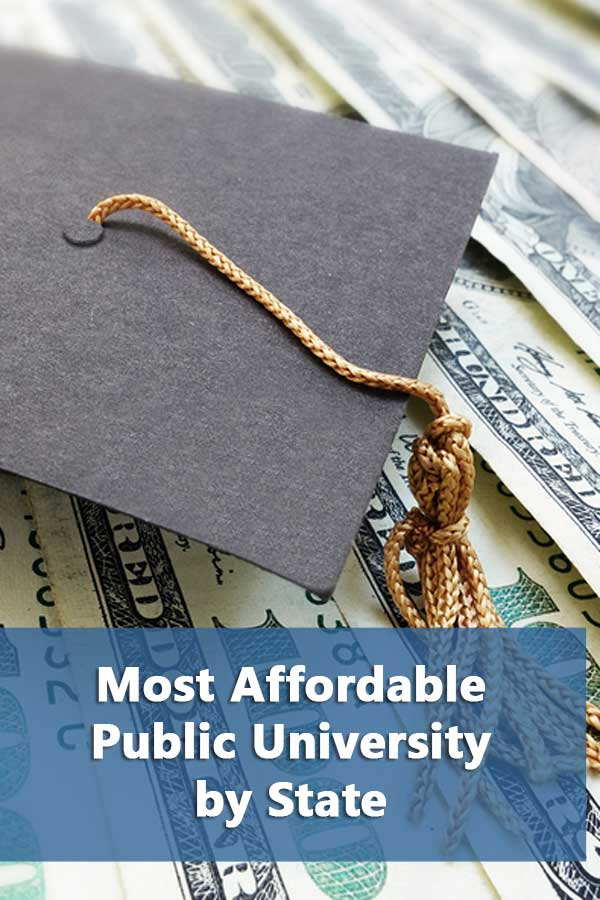 Lists the most affordable public university by state that has at least a 50% graduation rate and accepts at least 50% of students.