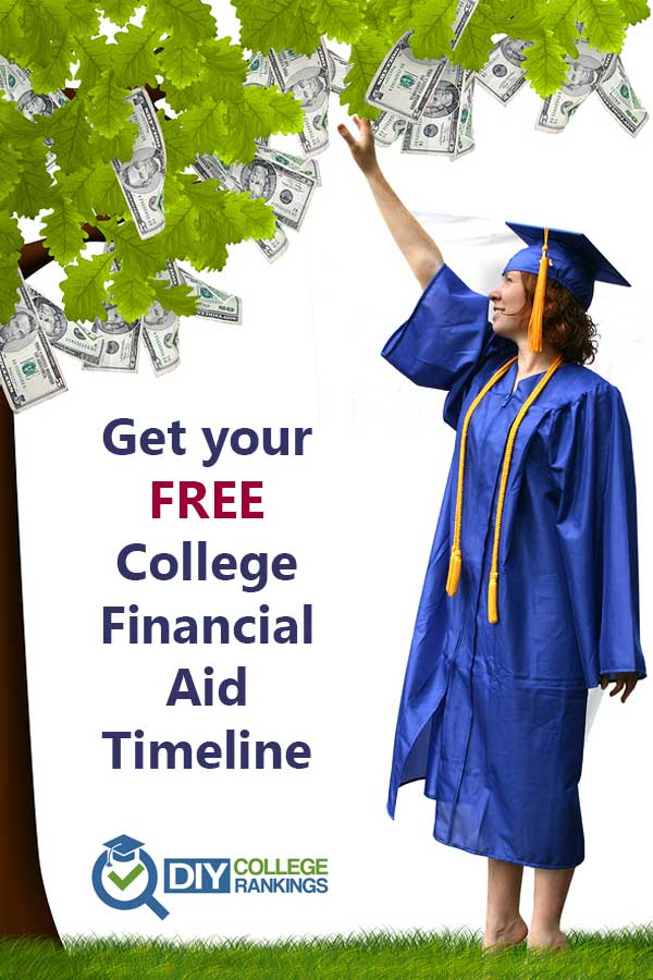 Free college financial aid timeline starting fall of the high school sophomore year.