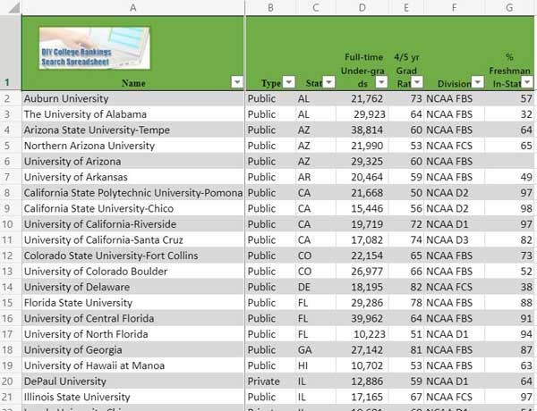 Link to spreadsheet listing largest 50-50 colleges