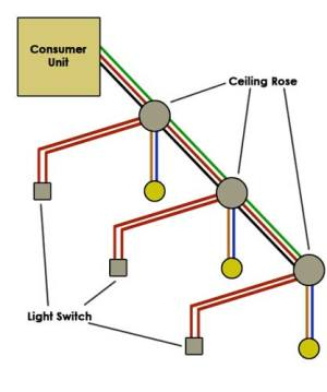 Wiring a lighting circuit | How to Wire a Light | DIY Doctor