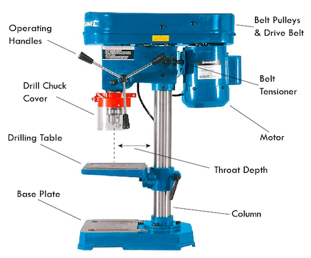 Pillar Drill Reviews in the UK - DIY-High