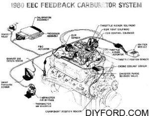 1405 Edelbrock Wiring Diagram | Find image