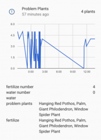 The new sensor.problem_plants in the UI
