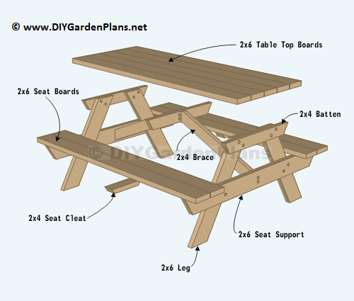 Instructions how to make a picnic table tired72yqr for Instructions on how to build a table