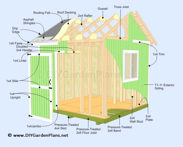 Shed Building Materials