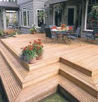 What is Decking and Decking Terms