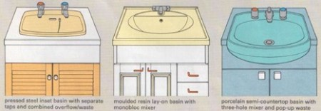 basin and tap options
