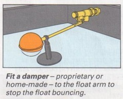 fit a damper