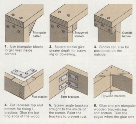 L-joints - 6 ways to make corners