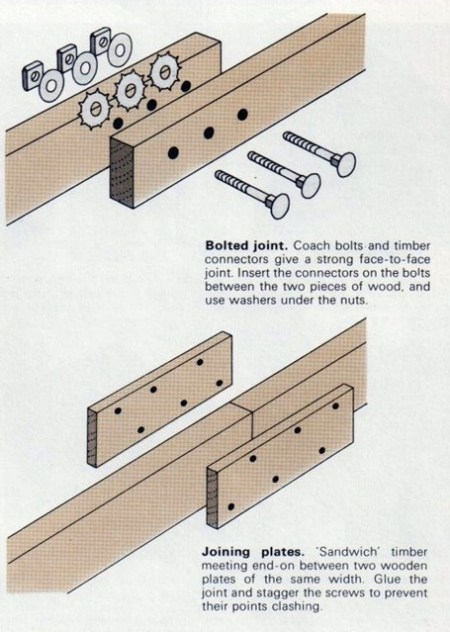 bolted joint and joining plates