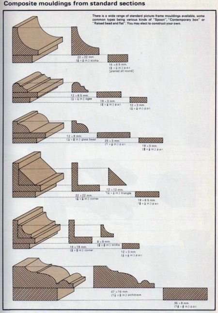 composite mouldings from standard sections