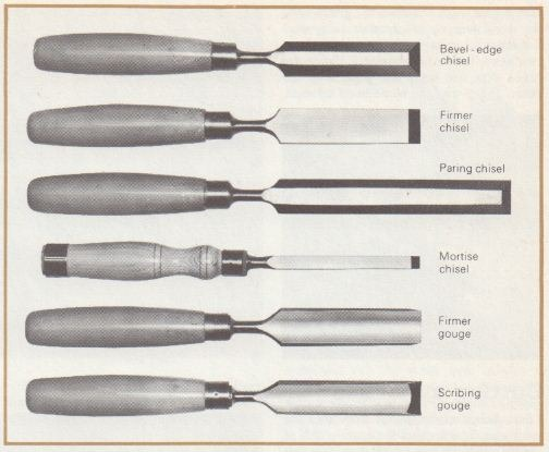 wood chisel types
