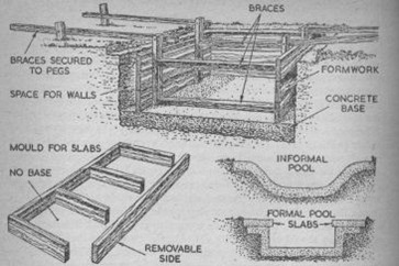 cross section of construction of a garden pool and moulding for making concrete slabs