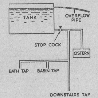 typical  cold-water outlet system